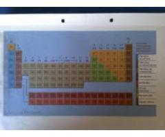 Clases de Química para el CBC y UBA XXI